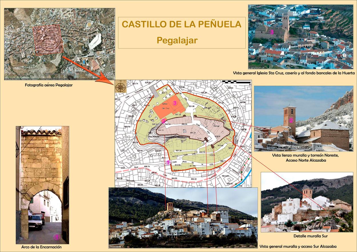 Castillo de la Peñuela