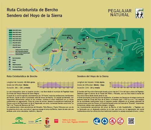 Panel Sendero del Hoyo de la Sierra
